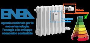 valvole termostatiche e ripartitori di calore