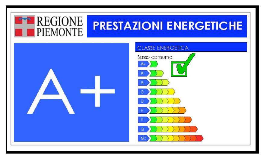 prestazioni energetiche classificazione